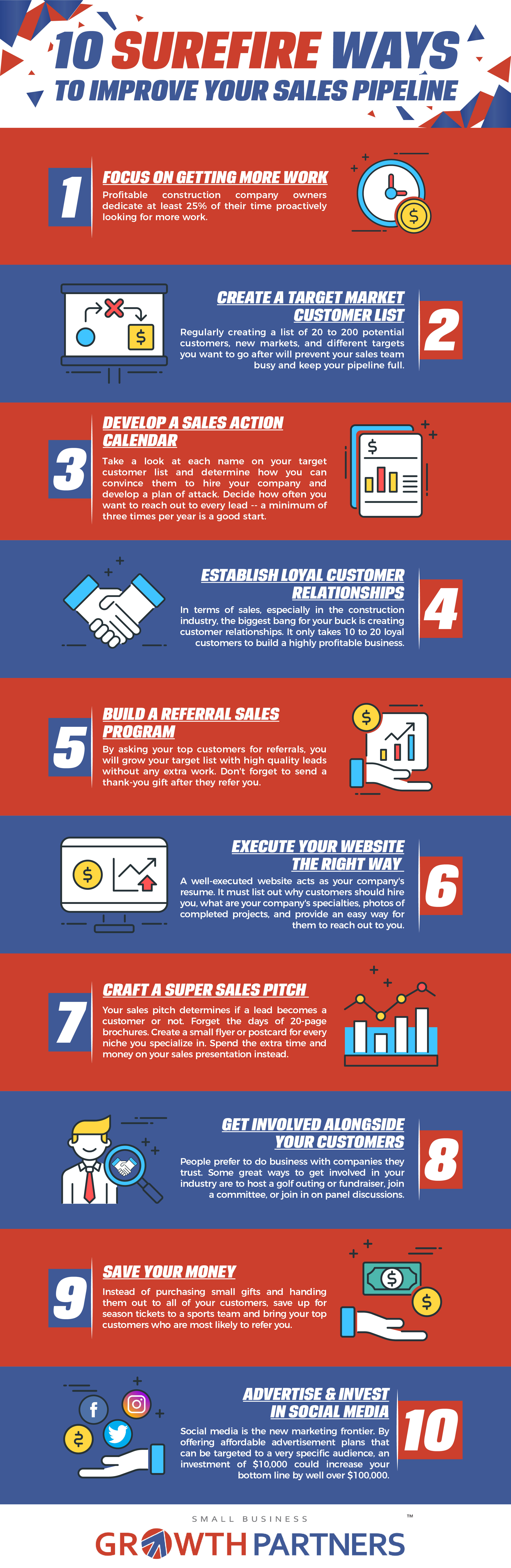10 Surefire Ways to Improve Your Sales Pipeline - Small